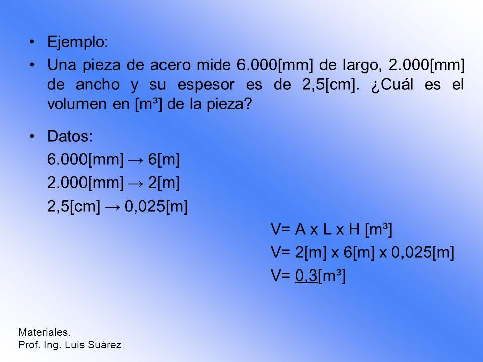 Ejemplo: Una pieza de acero mide 6.000[mm] de largo, 2.000[mm] de ancho y su espesor es de 2,5[cm]. ¿Cuál es el volumen en [m³] de la pieza